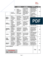 HE-DIP PROJECT_ASSIGNMENT MARKING RUBRIC