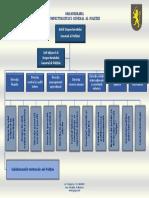 organigrama_igp_0.pdf