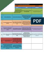 syllabusPTRE2019.pdf