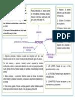 Derecho_de_propiedad.pdf