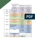 UE2 de PACES 2019-20 - Déroulé des cours (1)