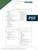 Plan Curricular del Instituto Cervantes. 2. Gramática. Inventario. A1-A2_