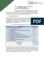 Informe SIANIESP 2019.docx