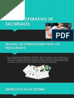MANEJO OPERATIVO DE SUCURSALES