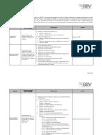 Material para Examenes_Estructurador PyME