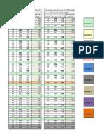 INFO-1-S_Canales en bandas VHF y UHF.pdf