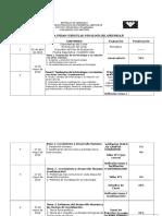CRONOGRAMA UNIDAD CURRICULAR PSICOLOGIA DEL APRENDIZAJE.doc