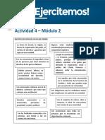Actividad integradora practica 2° derecho publico prov. y municipal