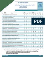 top 25 forestry OSHA violations 2012