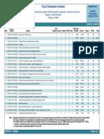 top 25 forestry OSHA violations 2018