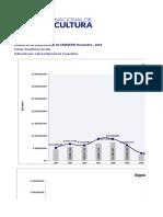 11-Estadísticas-CNA-de-Noviembre-2019 (1)