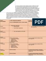 CONSTITUCIONAL RESUMEN PRU.docx
