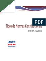 Aula 5 - Tipos de Normas Consititucionais- aulapdf