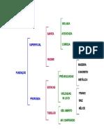 Tipos de Estacas - Transparências - 08-08-2001.pdf