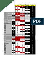 Proporción de archivos