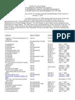p65list010320.pdf
