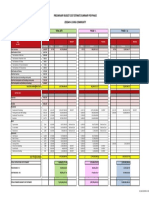 2015-8-31 Reduced as per MODON Cost Estimate Summary JEDDAH 4 (MODON)