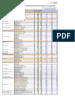 Приложение 1 Сдельные Расценки ЦАП (2)