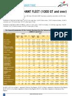 Turk Deniz Ticaret İstatistikleri Ocak 2019