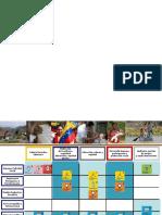 Estrategias de Políticas públicas utilizando el coeficiente de Gini