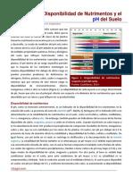 113. Disponibilidad de Nutrimentos y el pH del Suelo