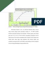 Gambar polynomial