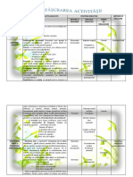 tabel proiect
