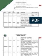 Especies arbóreas y arbustivas presentes en la IE Bolivariano Sede Central