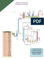 Diagrama-de-Flujo-Obtención-de-Hidrógeno-a-partir-de-Biomasa-correcto.pdf