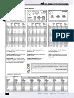 Bolt Torque Chart General specs.pdf