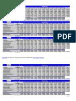 PLANO DE NEGÓCIO PROJEÇÕES FLOR DO MAR 2013 A 2017