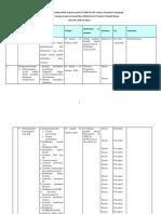 Kontrak Belajar Praktek klinik keperawatan II
