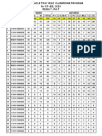 PINNACLE-PH-7-RESULT-FOR-SANKALP820LR1-LX1-HR1-HX1-BATCHES