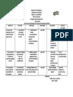 Isidra Villa Ogayon- Action Plan Project.docx
