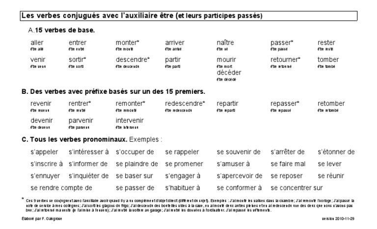 Les Verbes Conjugues Avec L Auxiliaire Etre F Oakgrove Grammaire Syntaxe