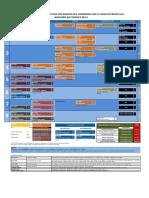 PENSUM_ELECTRONICA_IEE_CON_PRECALCULO.pdf