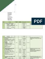 ACTIVITATEA CONSILIULUI DE ELEVI.docx