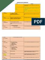 Calendario Derecho Constitucional I (1)
