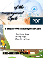 Stages of Employment Cycle