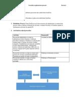 Procedura reglemetare procese
