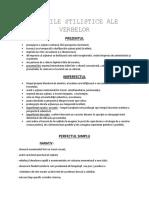 valorile stilistice ale verbelor