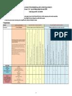 2_regional_and_cross-cutting_priorities_2020 (1)