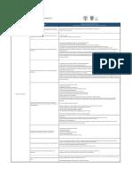 Regularizacion-ambiental_requisitos