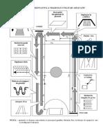 SCHEMA orientativa a traseului utilitar aplicativ.pdf