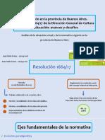 Resumen  Resolución 1664.pdf