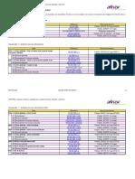 liste-eurocodes.pdf