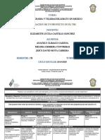 PLANEACIÓN DE UN PROYECTO DEL TELEBACHILLERATO COMUNITARIO