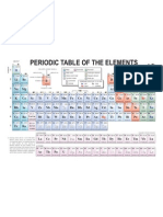 Free Periodic Table