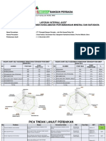 Laporan Internal Audit Penerapan SMKP PT TBP