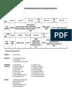 Jadual Pelaksanaan Kursus SPS.pdf